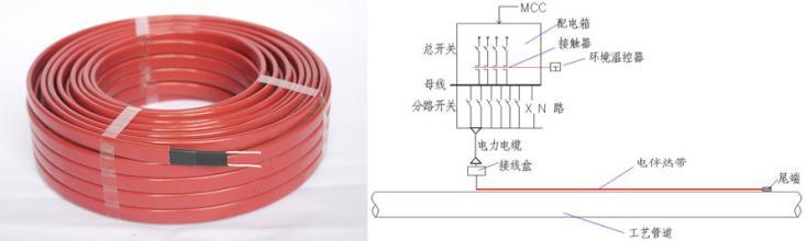 自限温电伴热带工作原理